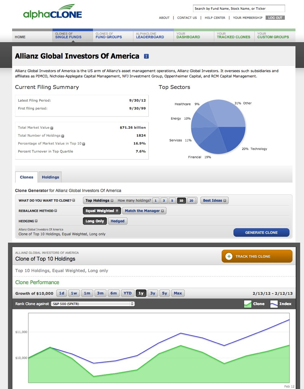 Alphaclone fund